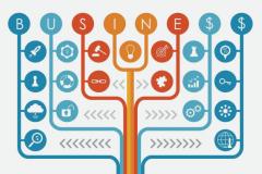 IT服务台如何支持网格化分仓体系